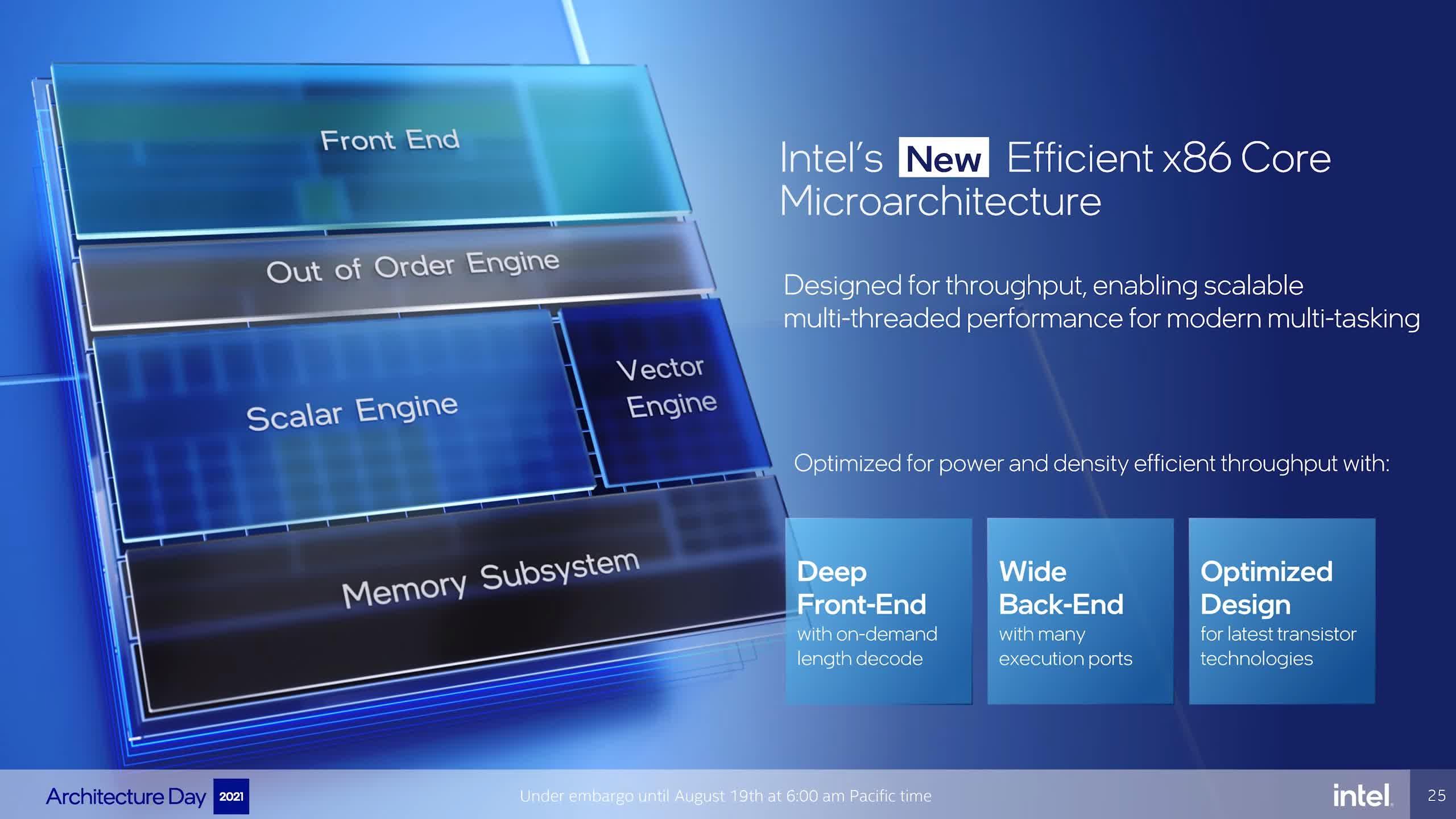 1629379446 438 Intel presente des plans darchitecture multi puces Core de 12e generation