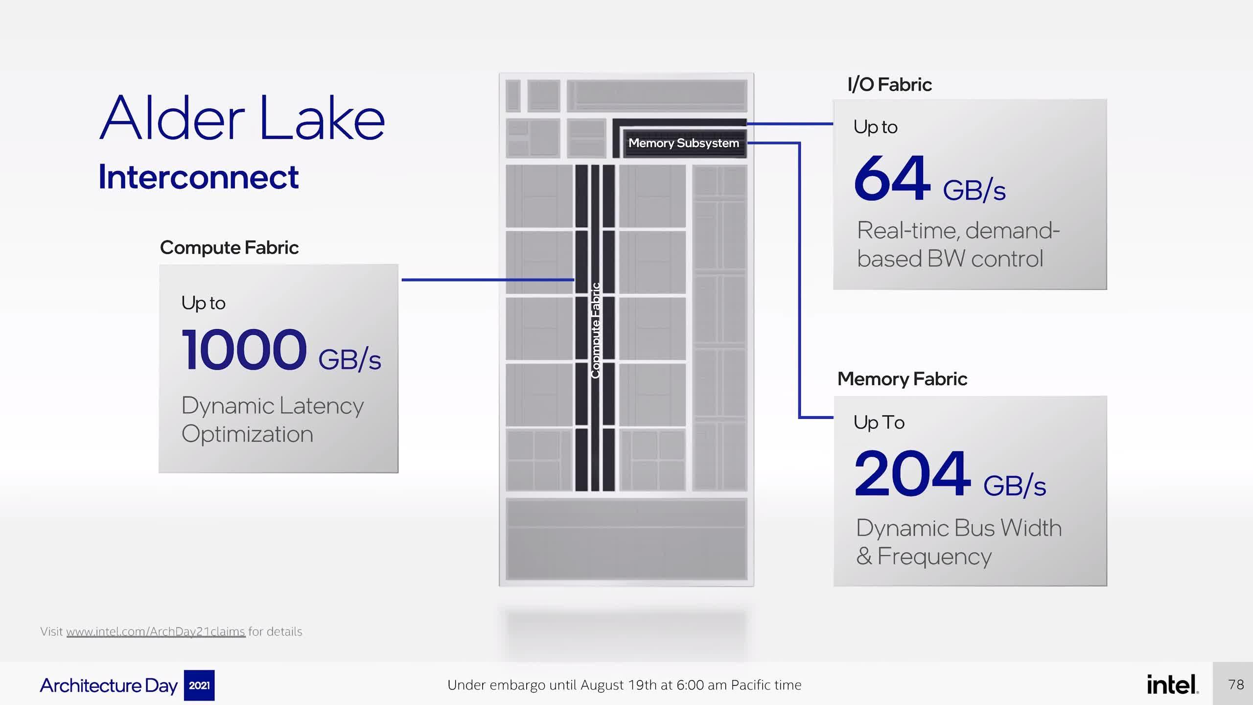 1629379446 52 Intel presente des plans darchitecture multi puces Core de 12e generation