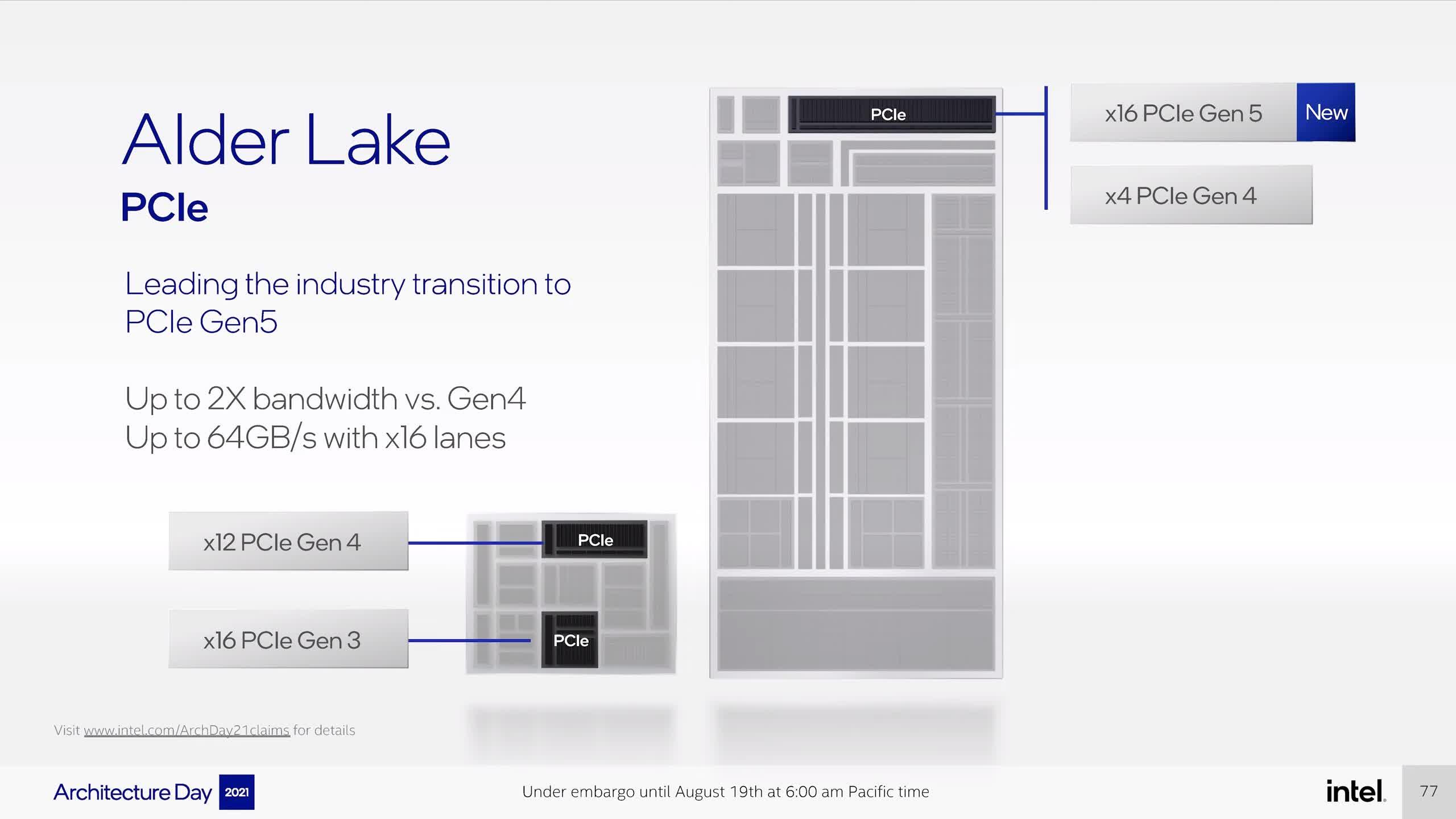 1629379446 915 Intel presente des plans darchitecture multi puces Core de 12e generation
