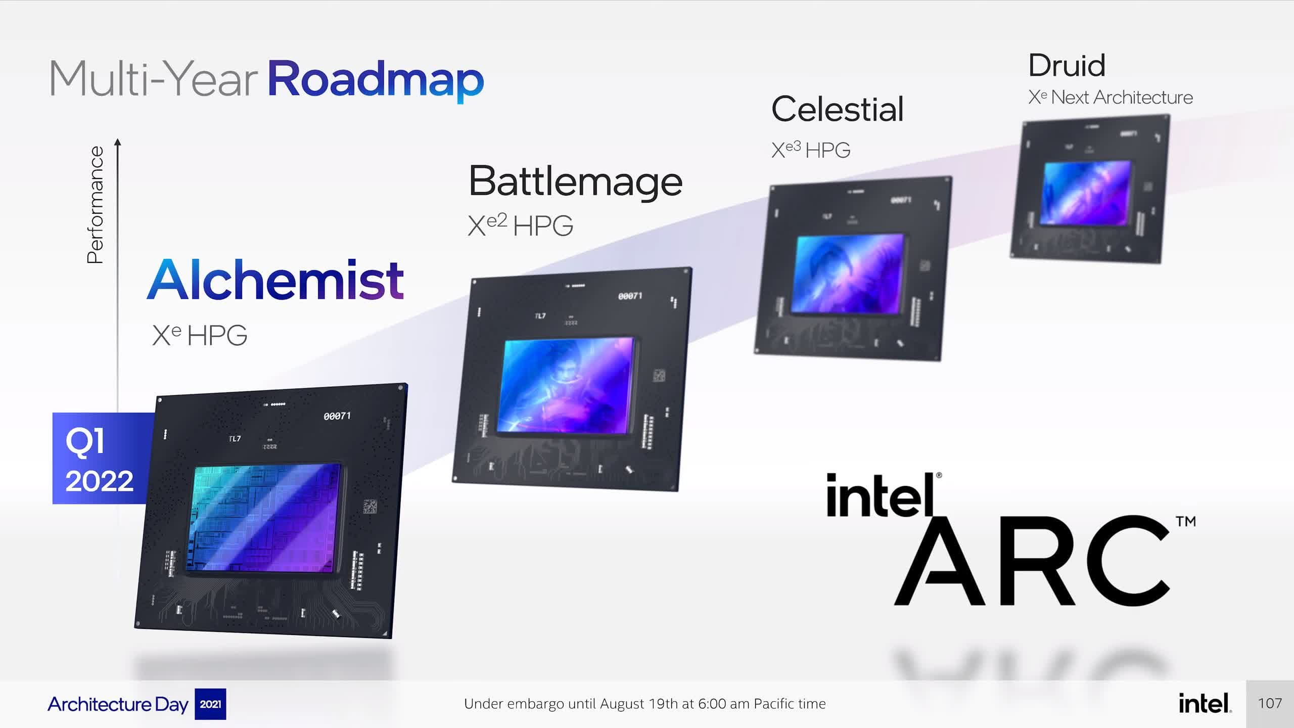 1629379446 978 Intel presente des plans darchitecture multi puces Core de 12e generation