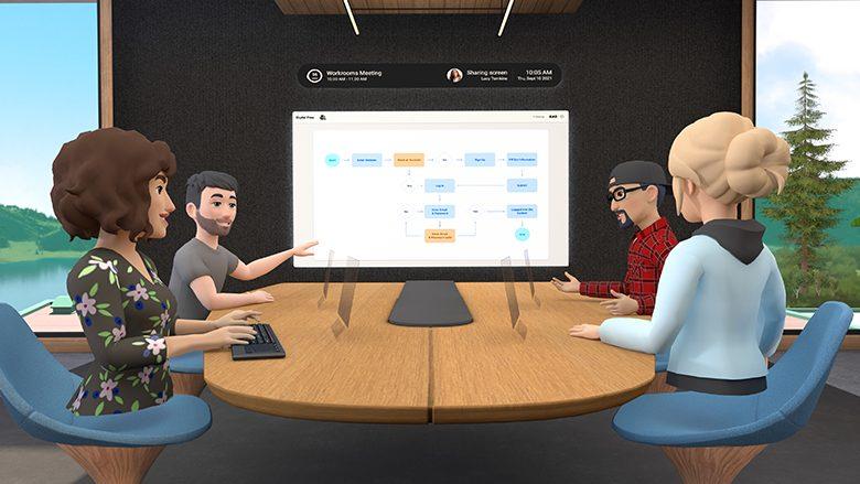1629459726 450 Facebook lance les reunions dentreprise en realite virtuelle voici