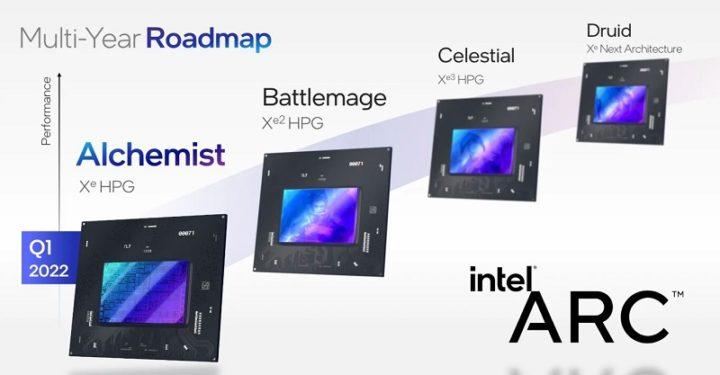 1629464585 890 Intel ARC Graphics apporte la technologie XeSS concurrent de Nvidia