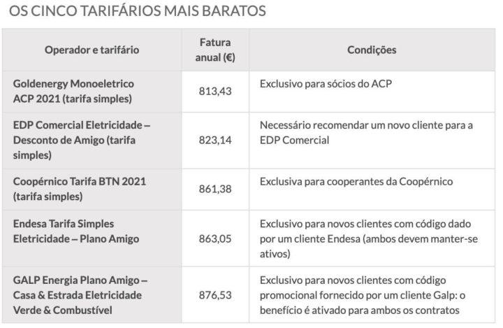 1629724146 697 Electricite Economisez 102 euros par an Oui cest