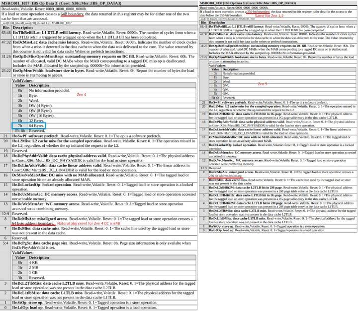 1629804784 178 Les processeurs AMD Ryzen Zen 4 auront des graphiques integres