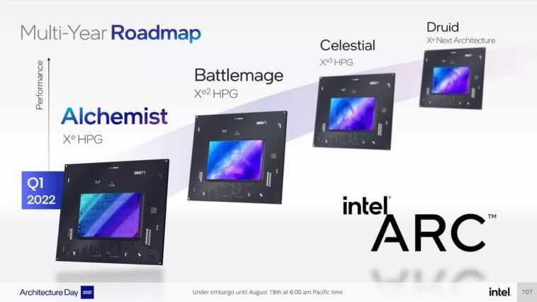 Les Pilotes Intel Arc Gpu Incluront Des Outils D'overclocking Intégrés