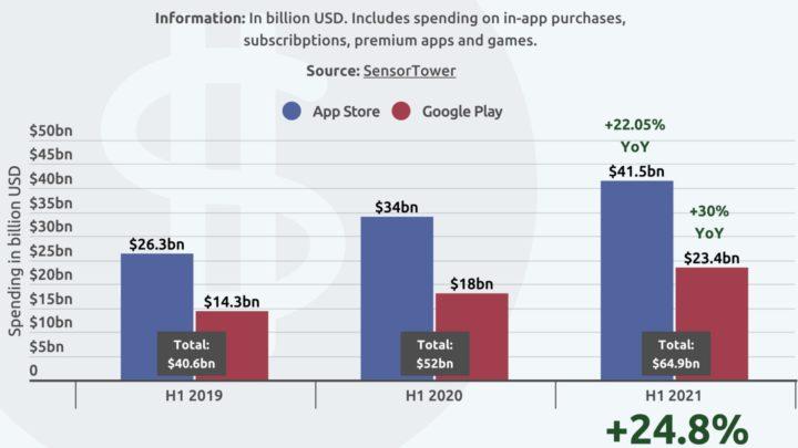 Image de vente App Store et Google Play
