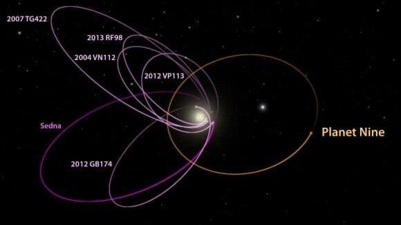 1630369265 221 Il y a peut etre une 9eme planete dans le systeme