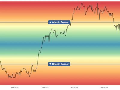1630384748 424 Prediction des prix des crypto monnaies Binance Coin SafeMoon