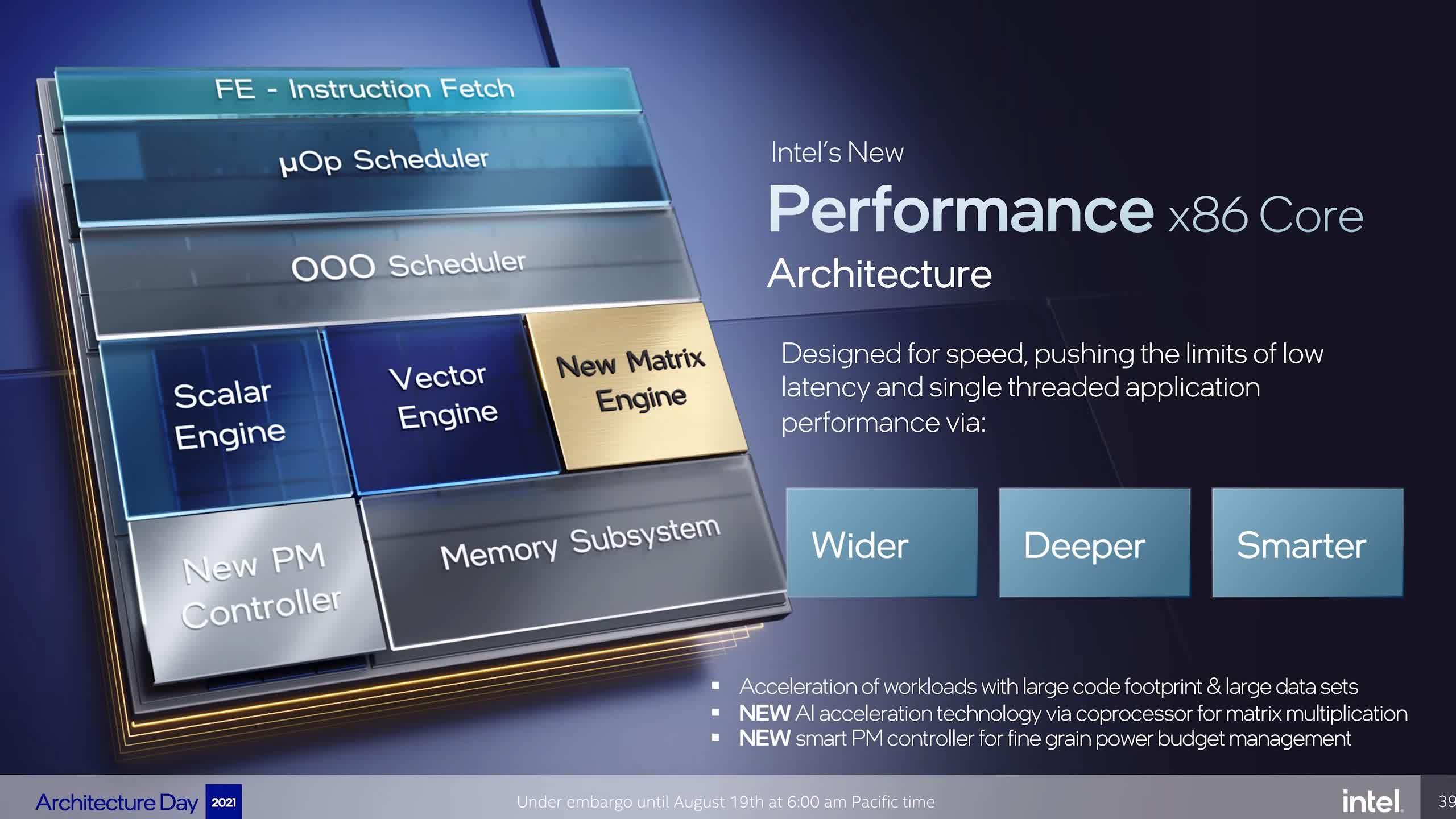 Intel presente des plans darchitecture multi puces Core de 12e generation
