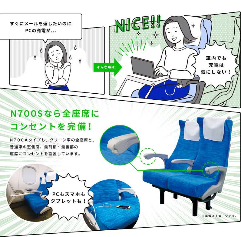 Le Japon convertit les fumoirs de ses trains a grande