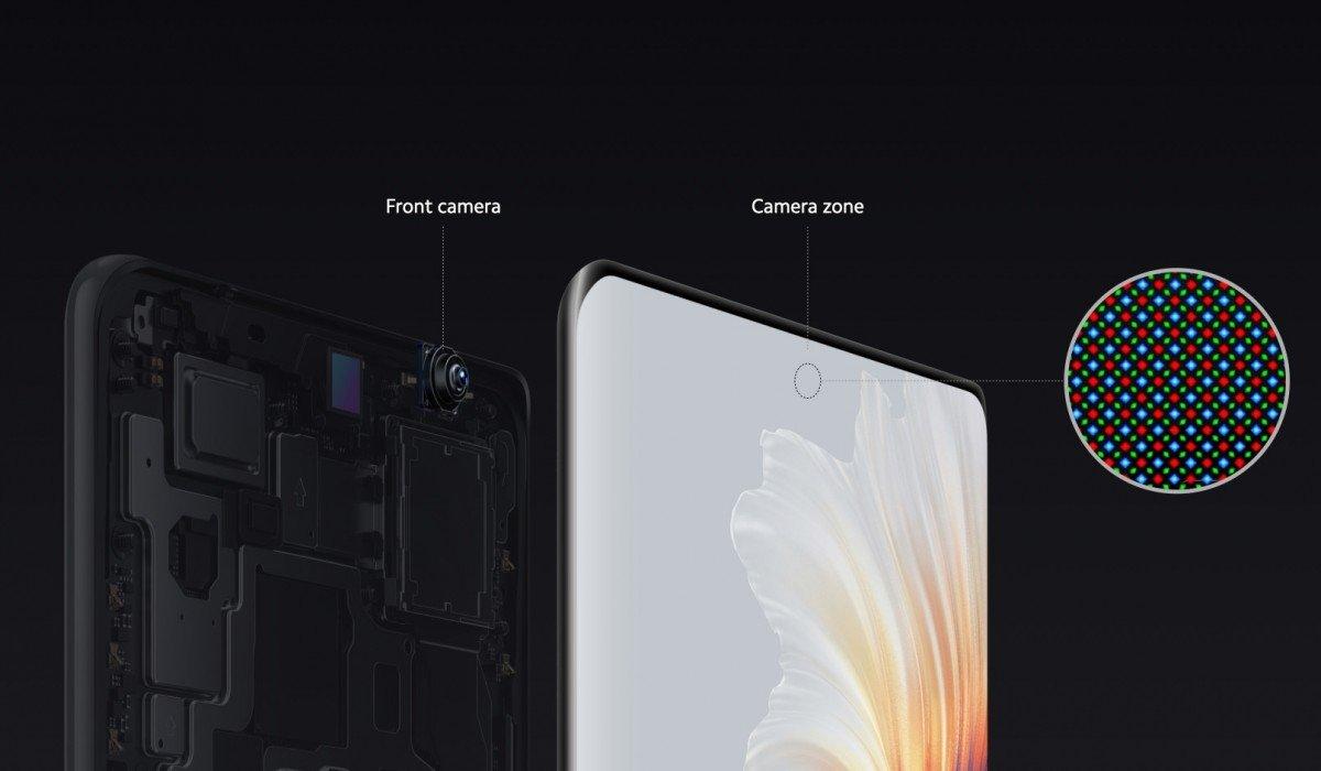 Xiaomi Mi MIX 4, caméra sous l'écran