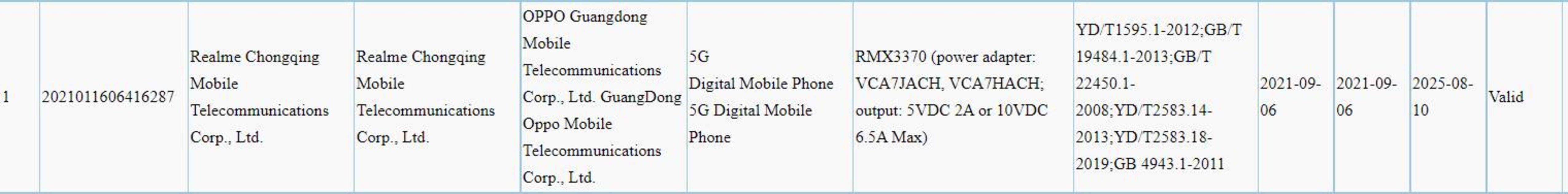 Certifié Realme-RMX3370-3C