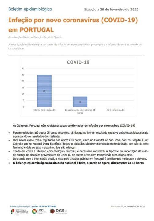 COVID-19 : le bulletin épidémiologique quotidien pourrait se terminer dans les prochains jours