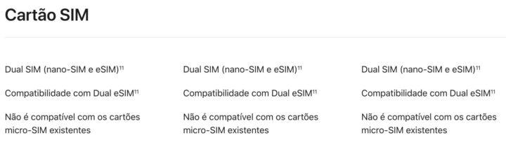 Description de l'image du support Dual-eSIM sur iPhone 13