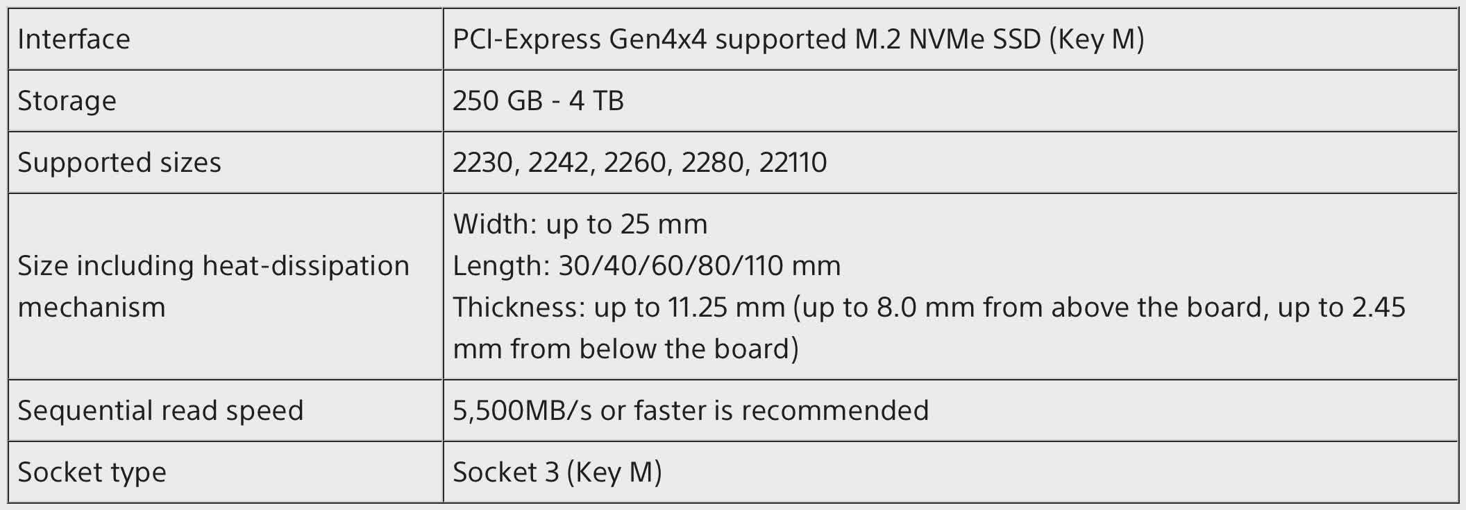Sony lance officiellement le support SSD M2 pour PlayStation 5