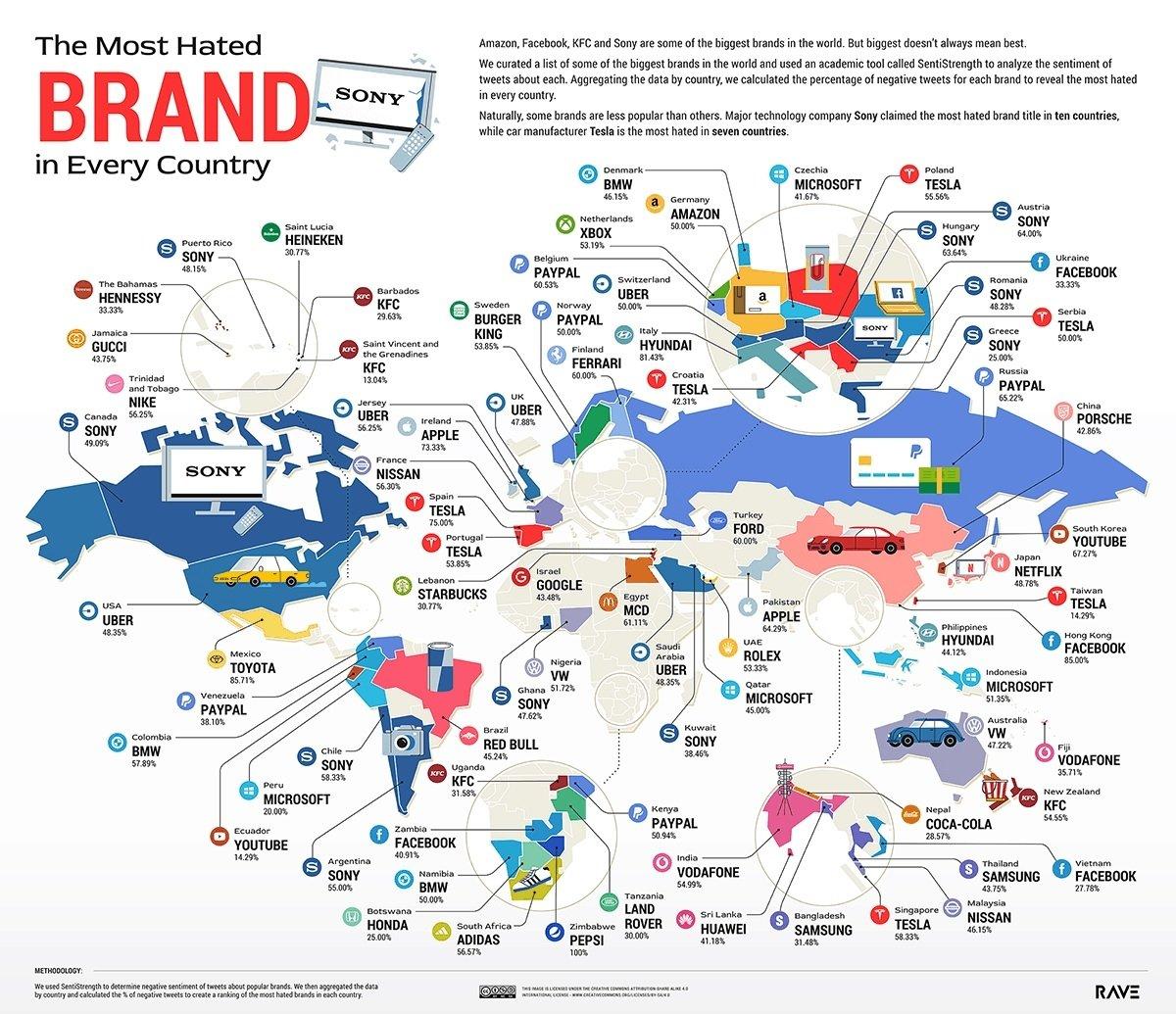 Les marques les plus détestées par pays