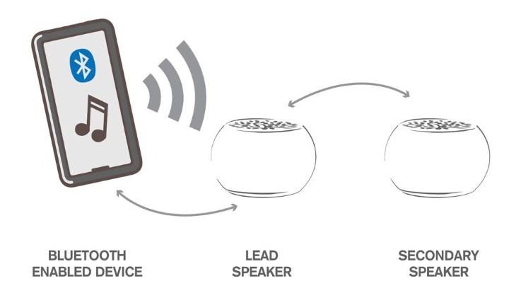 1633962629 290 Smart Buds, los auriculares más asequibles con TWS